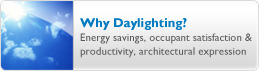 Why Daylighting